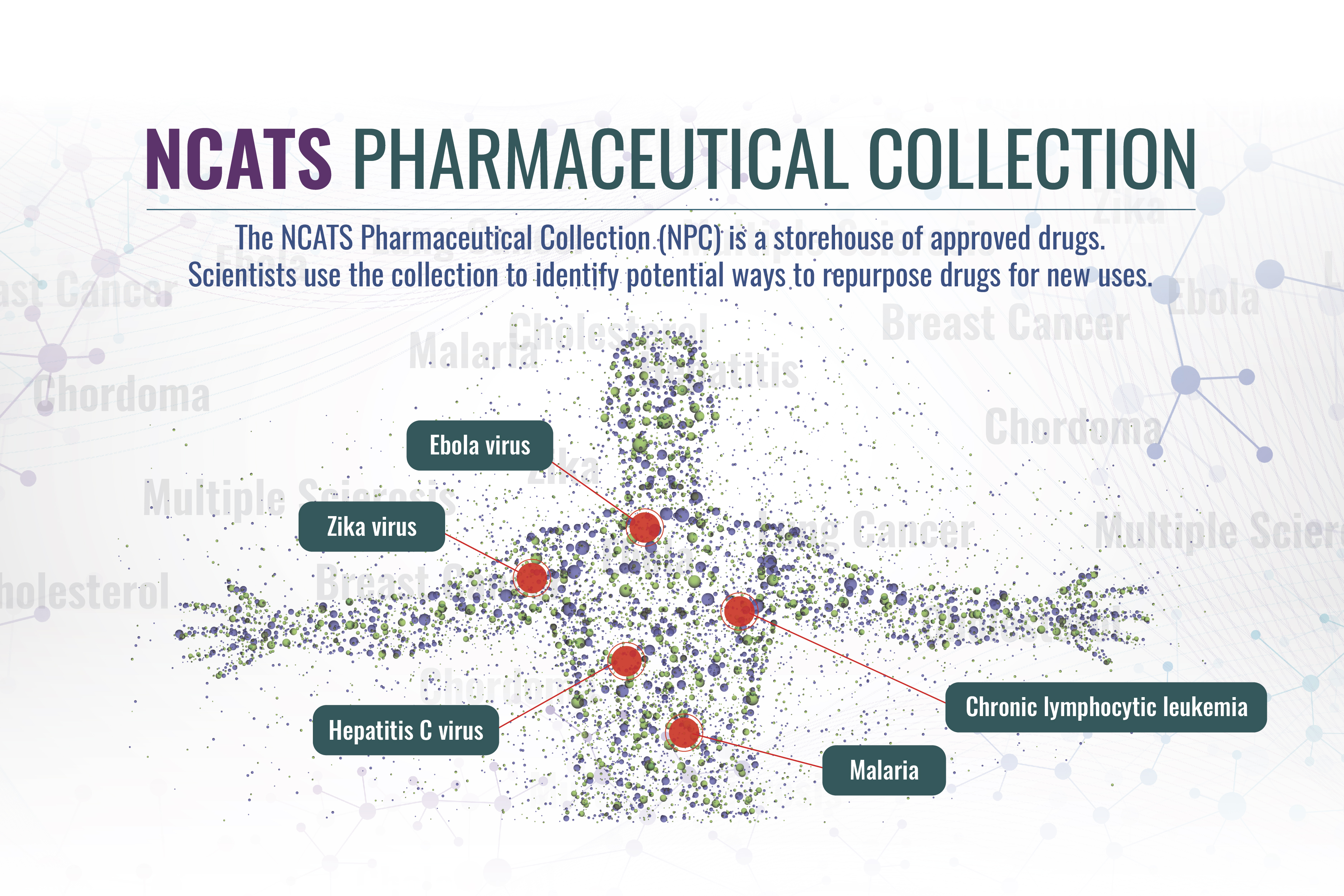 Illustration of a human body surrounded by names of several diseases that point to a specific location in the body.