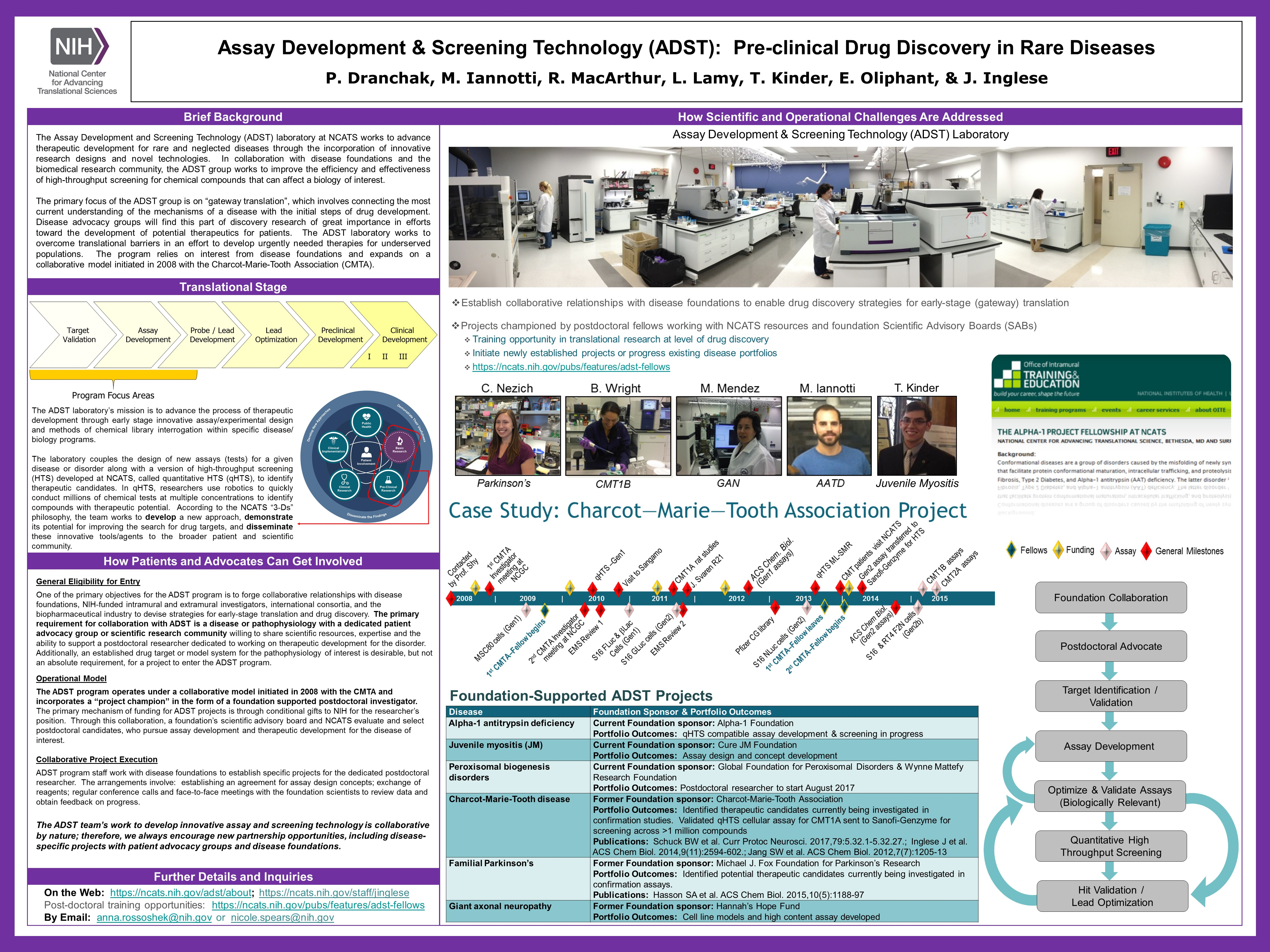 This NCATS Day poster provides background on the Assay Development & Screening Technology program, including goals, where it falls within the path of drug and therapeutics development and the translational science spectrum, how patients and advocates can get involved, and how NCATS addresses scientific and operational challenges.