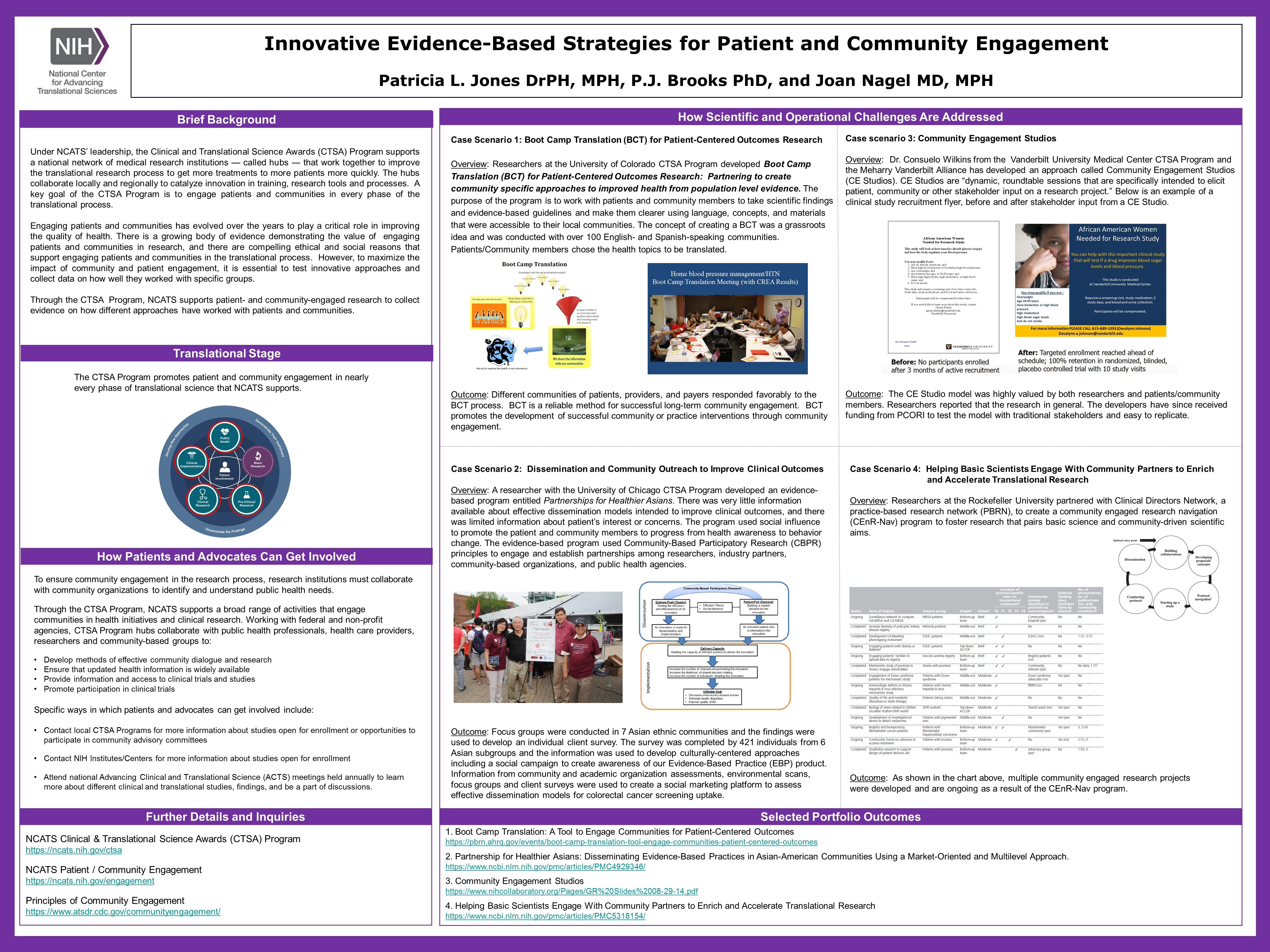 This NCATS Day poster provides background on Innovative Evidence-Based Strategies for Patient and Community Engagement, part of NCATS' Clinical and Translational Science Awards Program, including goals, where it falls within the path of drug and therapeutics development and the translational science spectrum, how patients and advocates can get involved, and how NCATS addresses scientific and operational challenges.