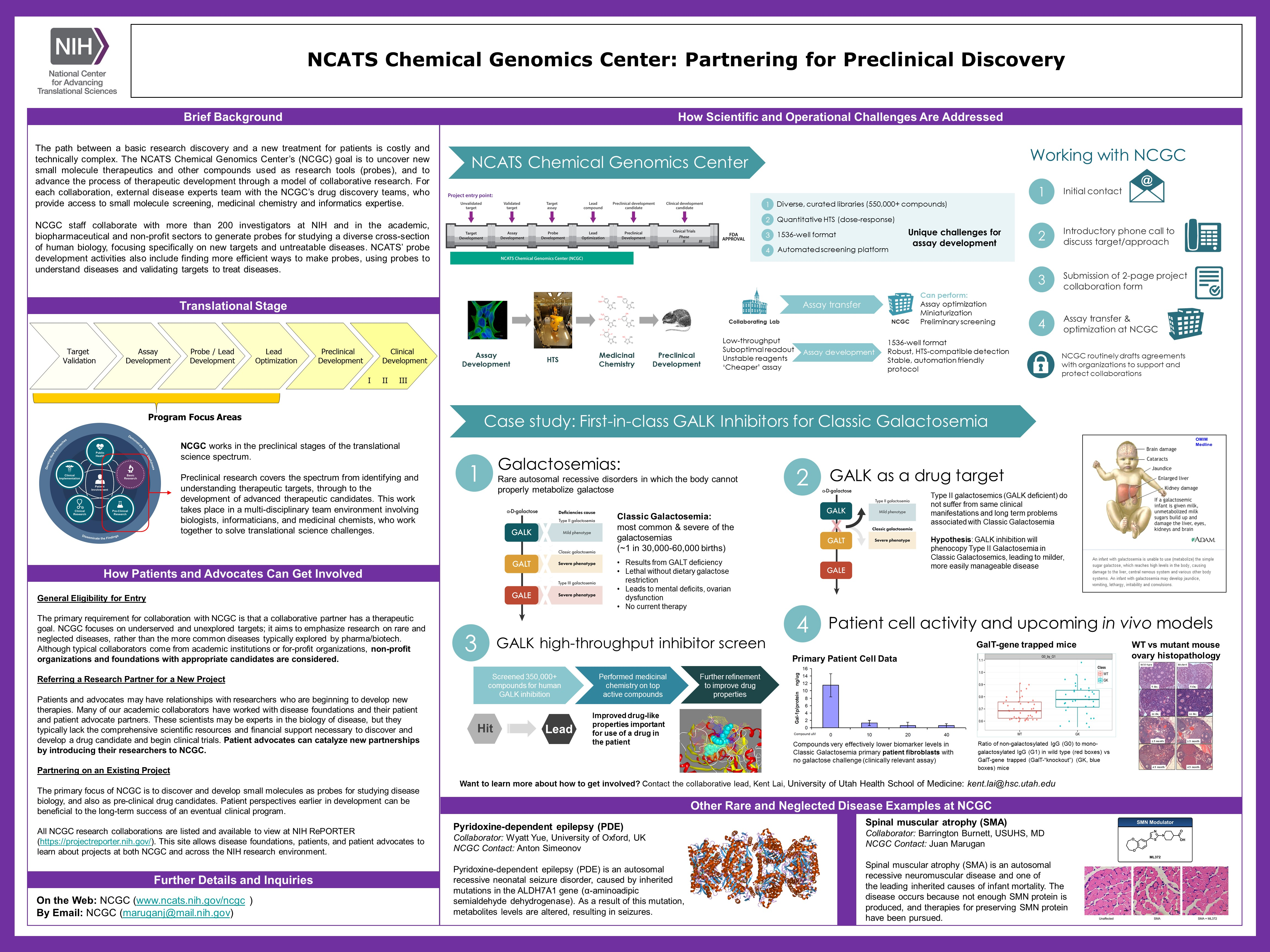 This NCATS Day poster provides background on the NCATS Chemical Genomics Center: Partnering for Preclinical Discovery, including goals, where it falls within the path of drug and therapeutics development and the translational science spectrum, how patients and advocates can get involved, and how NCATS addresses scientific and operational challenges.