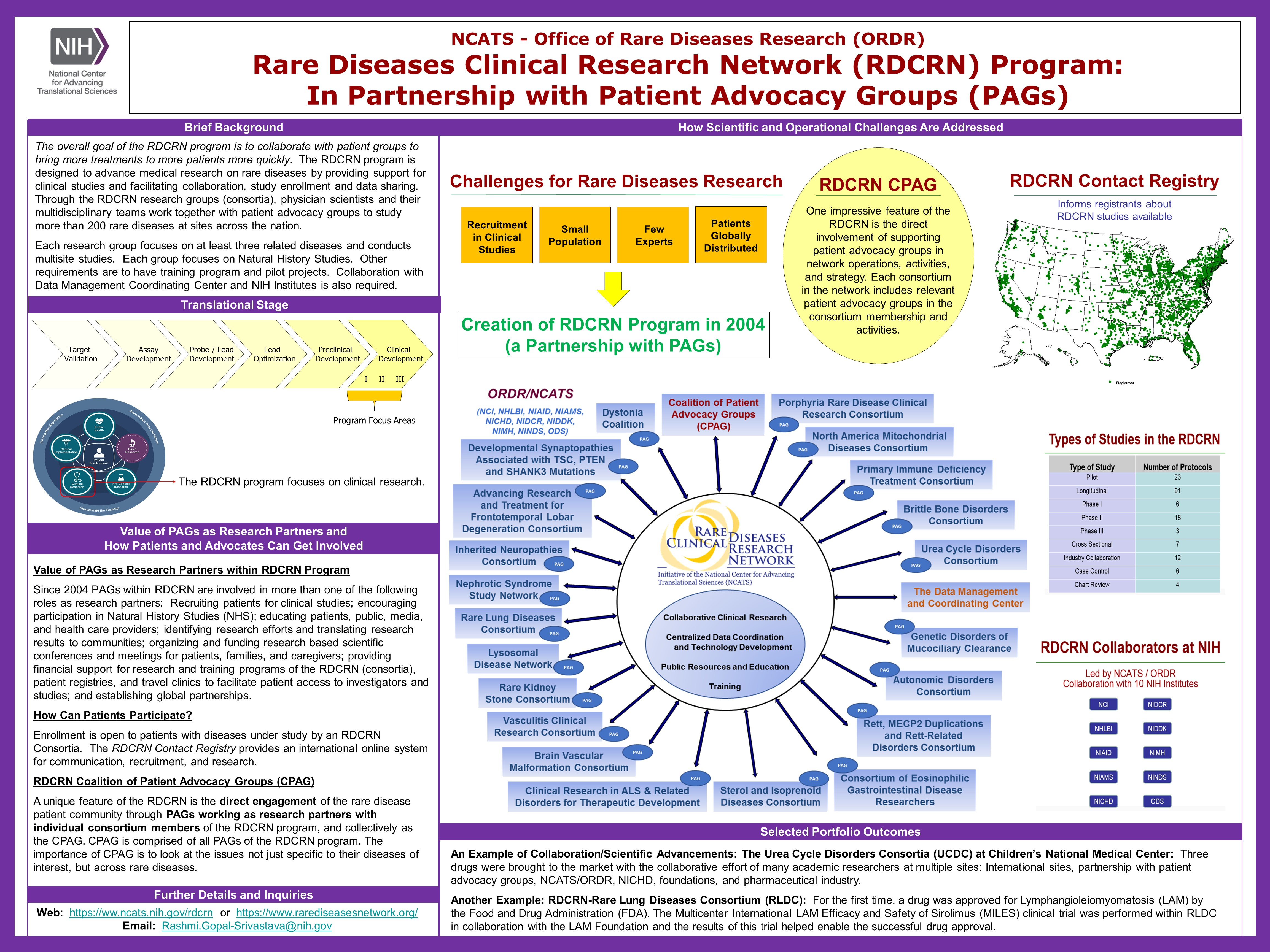 This NCATS Day poster provides background on NCATS' Rare Diseases Clinical Research Network, including goals, where it falls within the path of drug and therapeutics development and the translational science spectrum, how patients and advocates can get involved, and how NCATS addresses scientific and operational challenges.