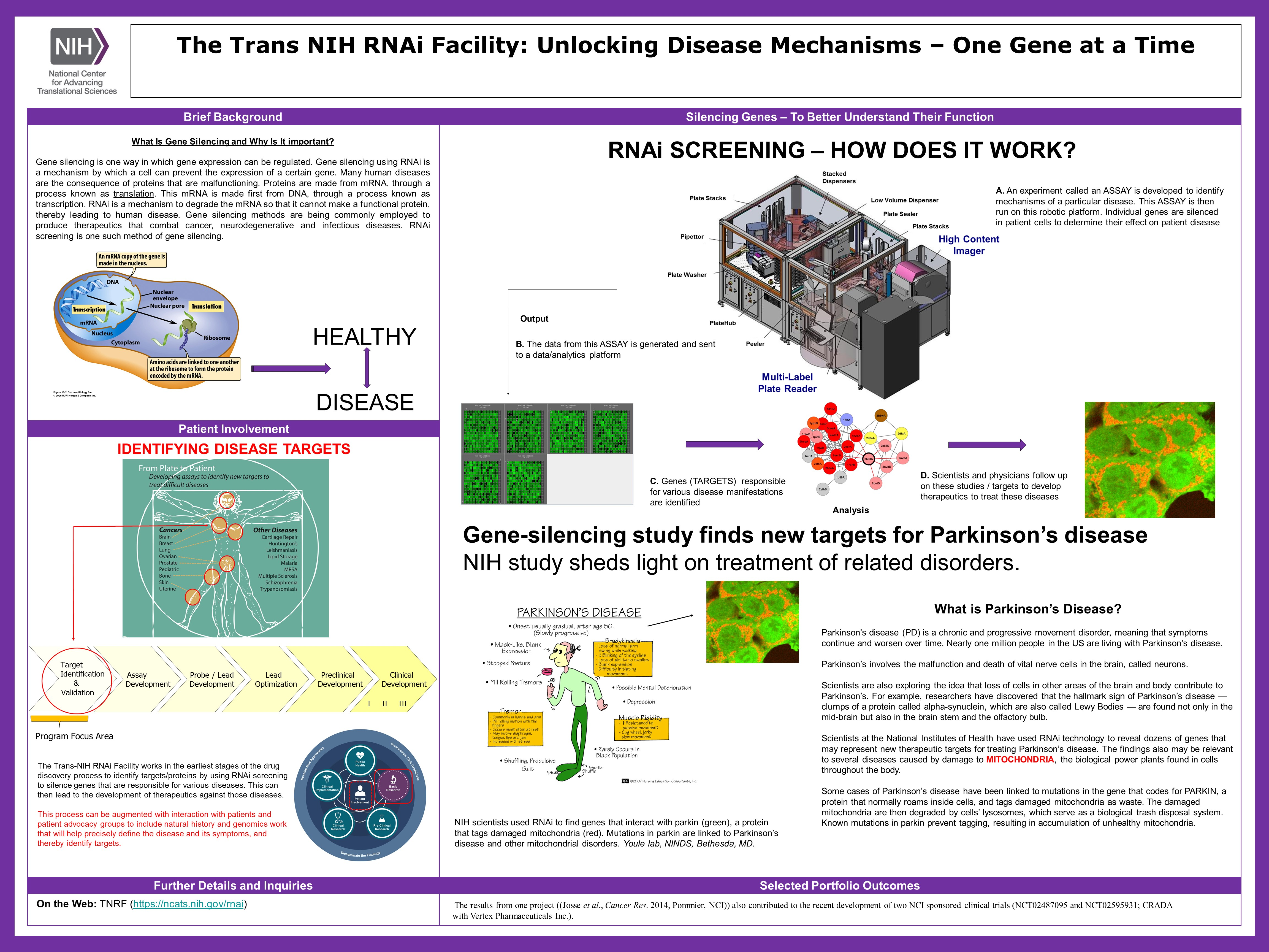 This NCATS Day poster provides background on the Trans-NIH RNAi Facility, including goals, where it falls within the path of drug and therapeutics development and the translational science spectrum, how patients and advocates can get involved, and how NCATS addresses scientific and operational challenges.