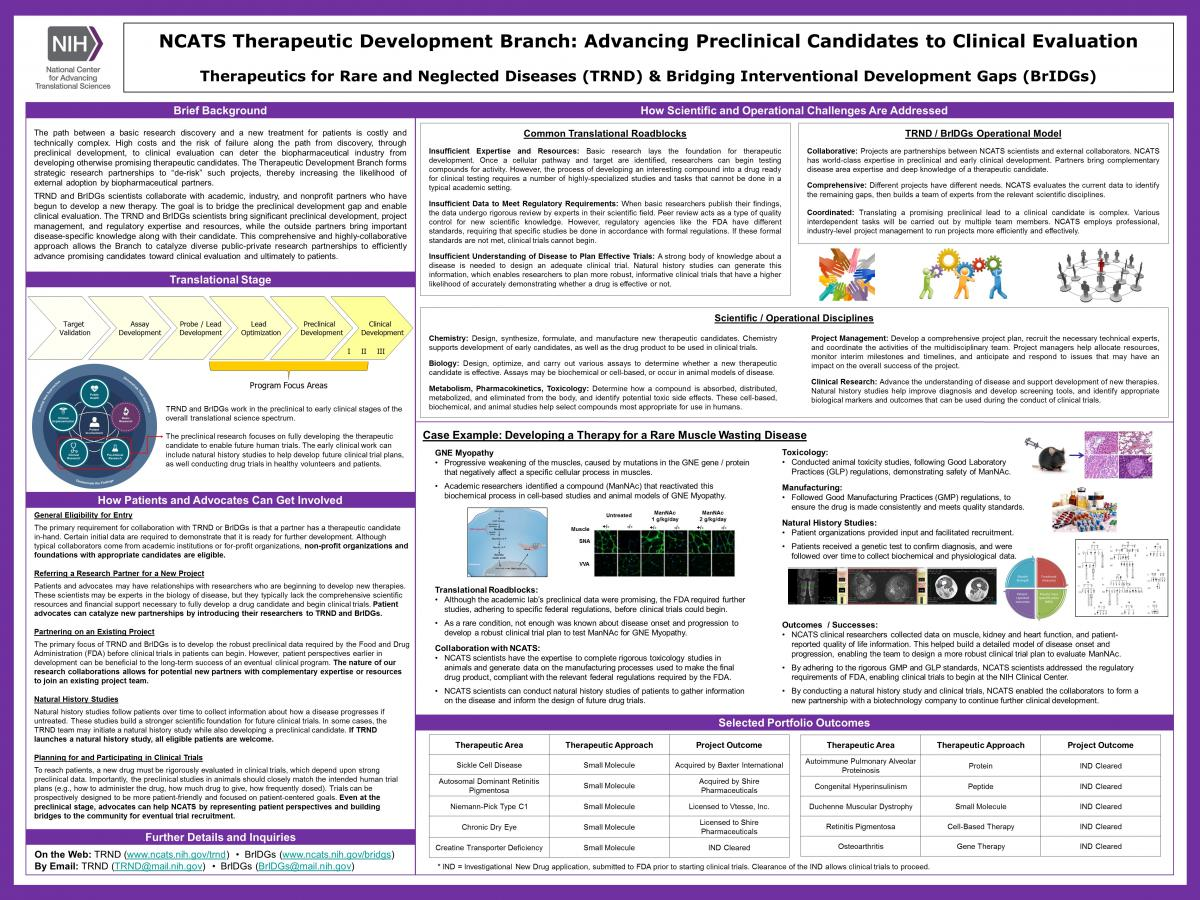 This NCATS Day poster provides background on NCATS' Therapeutics for Rare and Neglected Diseases (TRND) and Bridging Interventional Development Gaps (BrIDGs) programs, including goals, where they fall within the path of drug and therapeutics development and the translational science spectrum, how patients and advocates can get involved, and how NCATS addresses scientific and operational challenges.