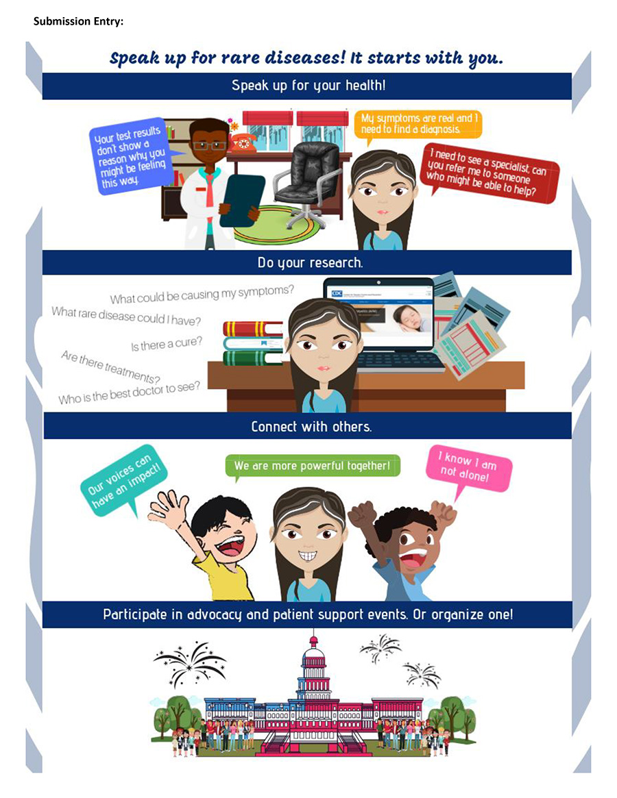 "Infographic with four sections using cartoon images. Title: ""Speak up for rare diseases! It starts with you."" First section: ""Speak up for your health!"" Image of a doctor saying, ""Your test results don't show a reason why you might be feeling this way,"" and a patient answering, ""My symptoms are real and I need to find a diagnosis. I need to see a specialist. Can you refer me to someone who might be able to help?"" Second section: ""Do your research."" The patient is surrounded by books, papers, and a computer. Text reads ""What could be causing my symptoms? What rare disease could I have? Is there a cure? Are there treatments? Who is the best doctor to see?"" Third section: ""Connect with others."" The patient is flanked by two other people saying ""Our voices can have an impact! We are more powerful together!"" and ""I know I am not alone!"" Fourth section: ""Participate in advocacy and patient support events. Or organize one!"" Image showing a government building with many people outside."