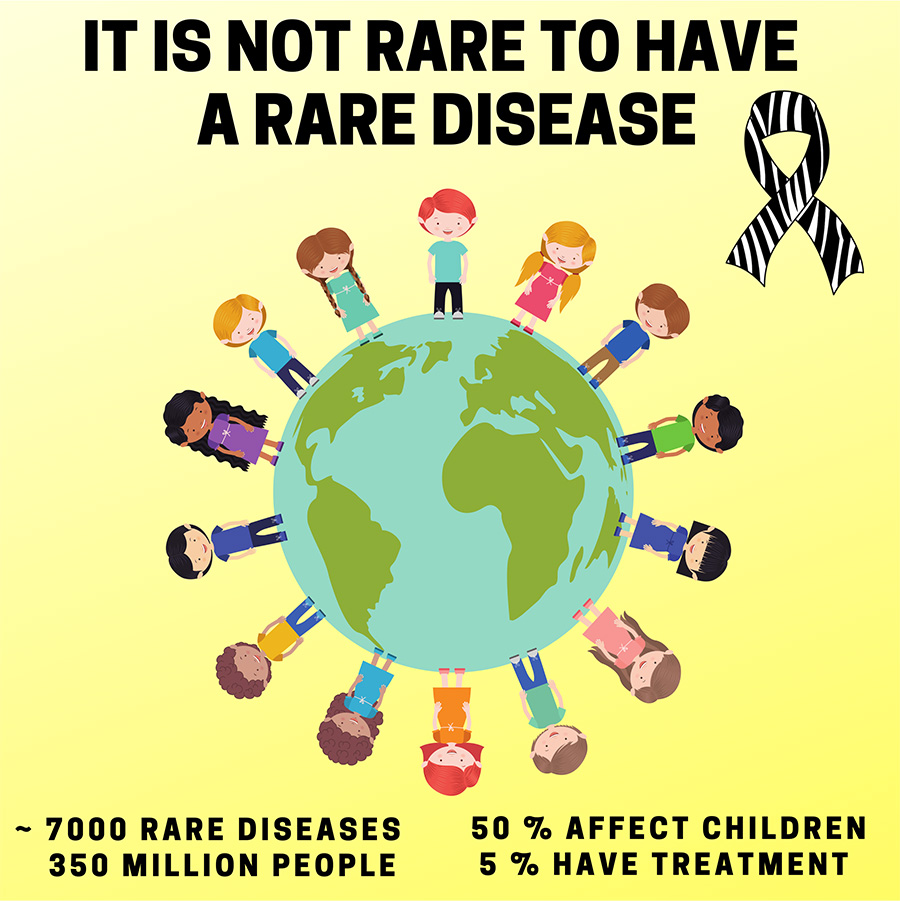 "Image of diverse people standing around the globe with a zebra ribbon. Title: ""It is not rare to have a rare disease."" Text below the image reads, ""~7000 rare diseases. 350 million people. 50% affect children. 5% have treatment."""