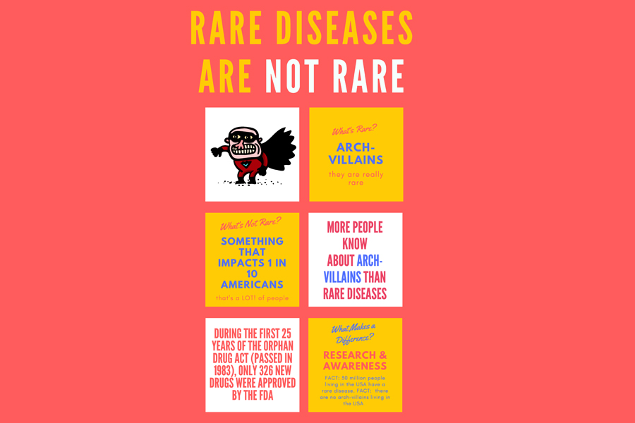 "Poster with an image of a masked villain. Poster reads: ""Rare diseases are not rare. What's rare? Archvillains."""