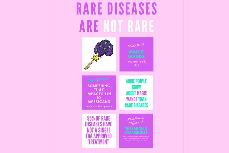 "Poster with an image of a magic wand. Poster reads: ""Rare diseases are not rare. What's rare? Magic wands."""