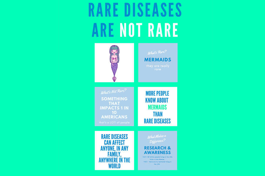 "Poster with an image of a mermaid. Poster reads: ""Rare diseases are not rare. What's rare? Mermaids."""